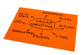 Inbound Marketing for Startups